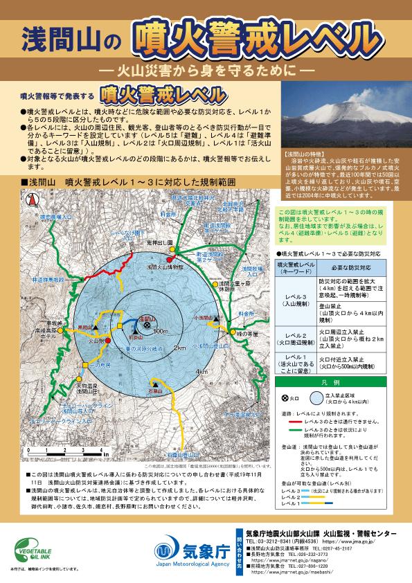 浅間山の噴火警戒レベル2